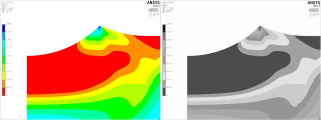 Daniel Eriksson - Custom Colormaps in Ansys APDL